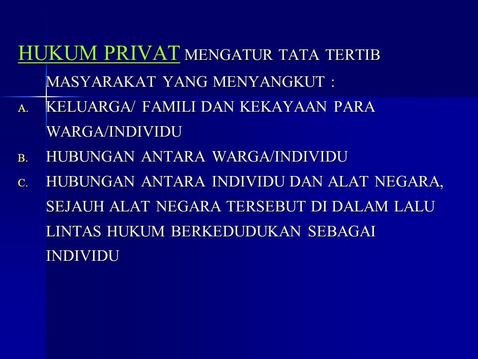HUKUM PRIVAT MENGATUR TATA TERTIB MASYARAKAT YANG MENYANGKUT :