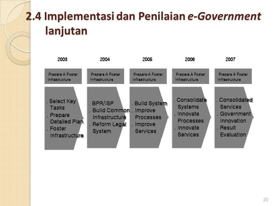 2.4 Implementasi dan Penilaian e-Government lanjutan