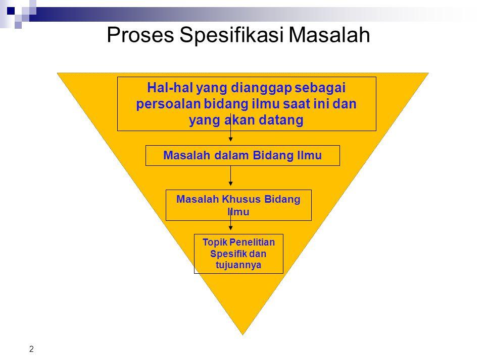 Proses Spesifikasi Masalah