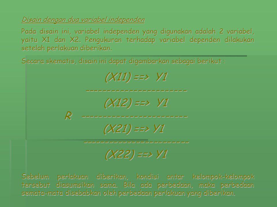 ----------------------- (X12) ==> Y1 R ------------------------