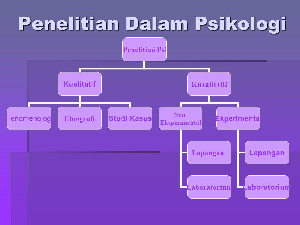Penelitian Dalam Psikologi