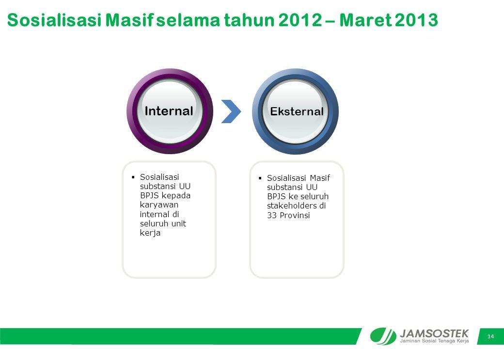 Sosialisasi Masif selama tahun 2012 – Maret 2013