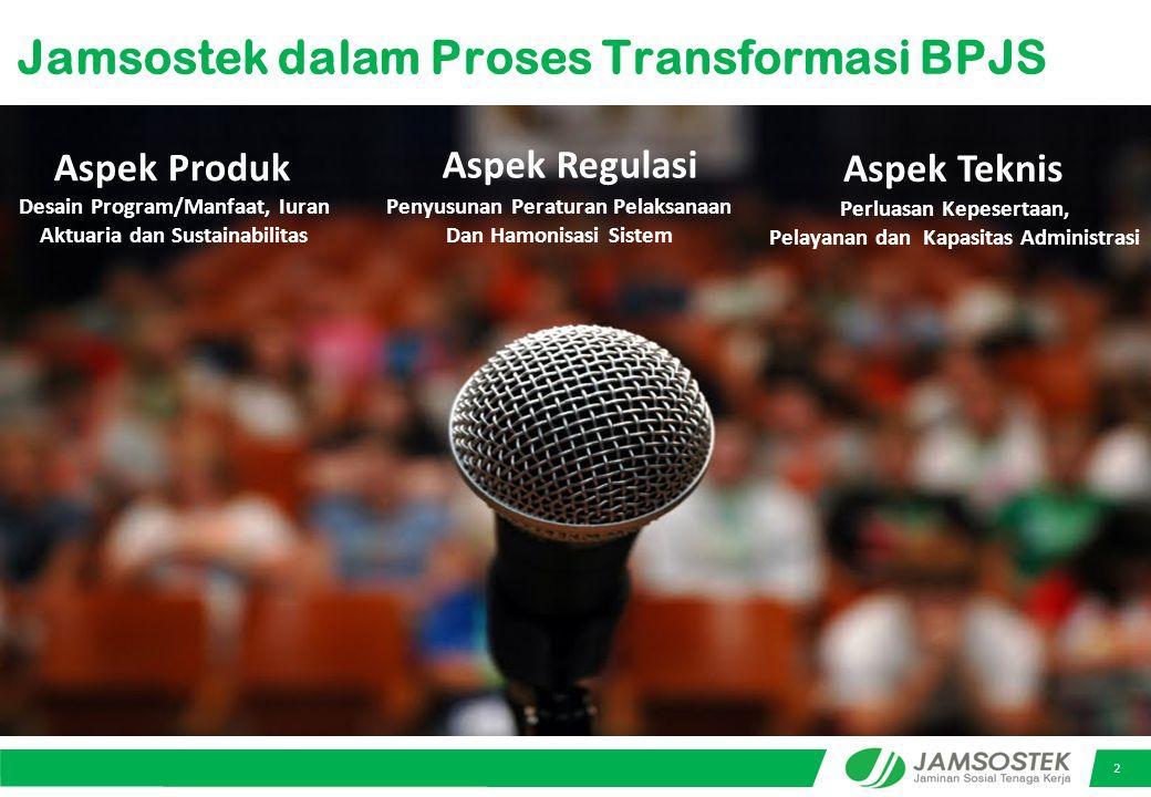 Jamsostek dalam Proses Transformasi BPJS