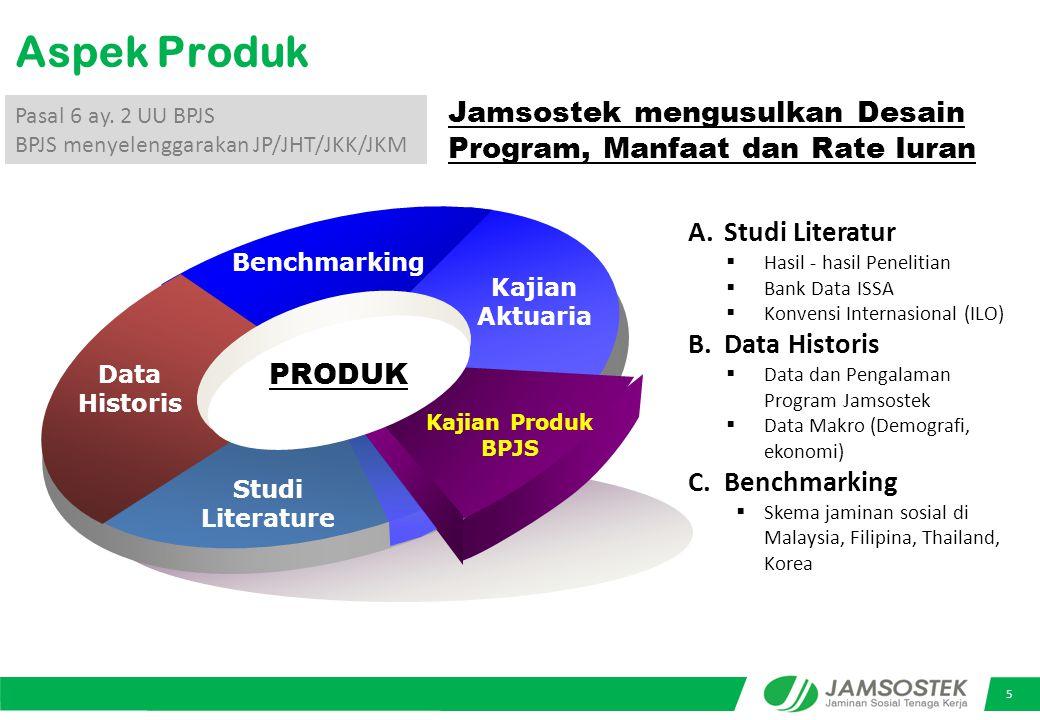 Aspek Produk Pasal 6 ay. 2 UU BPJS. BPJS menyelenggarakan JP/JHT/JKK/JKM. Jamsostek mengusulkan Desain Program, Manfaat dan Rate Iuran.