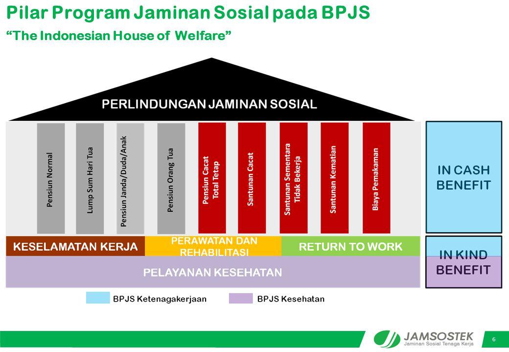 Pilar Program Jaminan Sosial pada BPJS