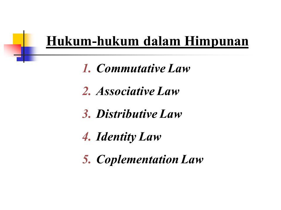 Hukum-hukum dalam Himpunan