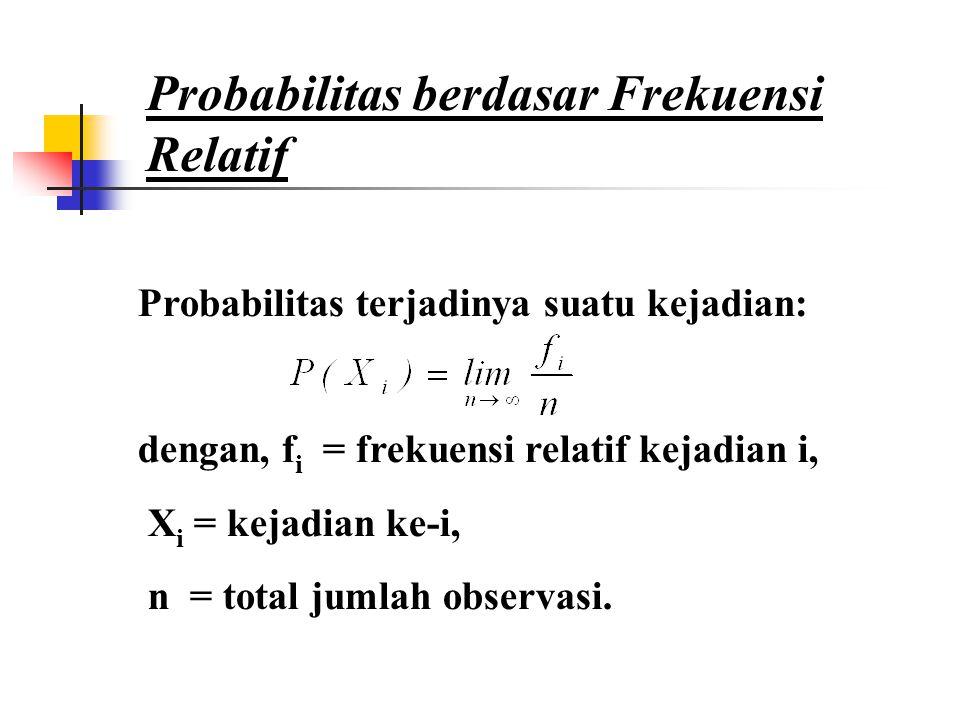 Probabilitas berdasar Frekuensi Relatif