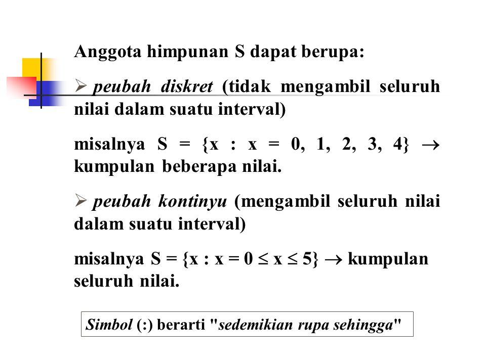 Anggota himpunan S dapat berupa: