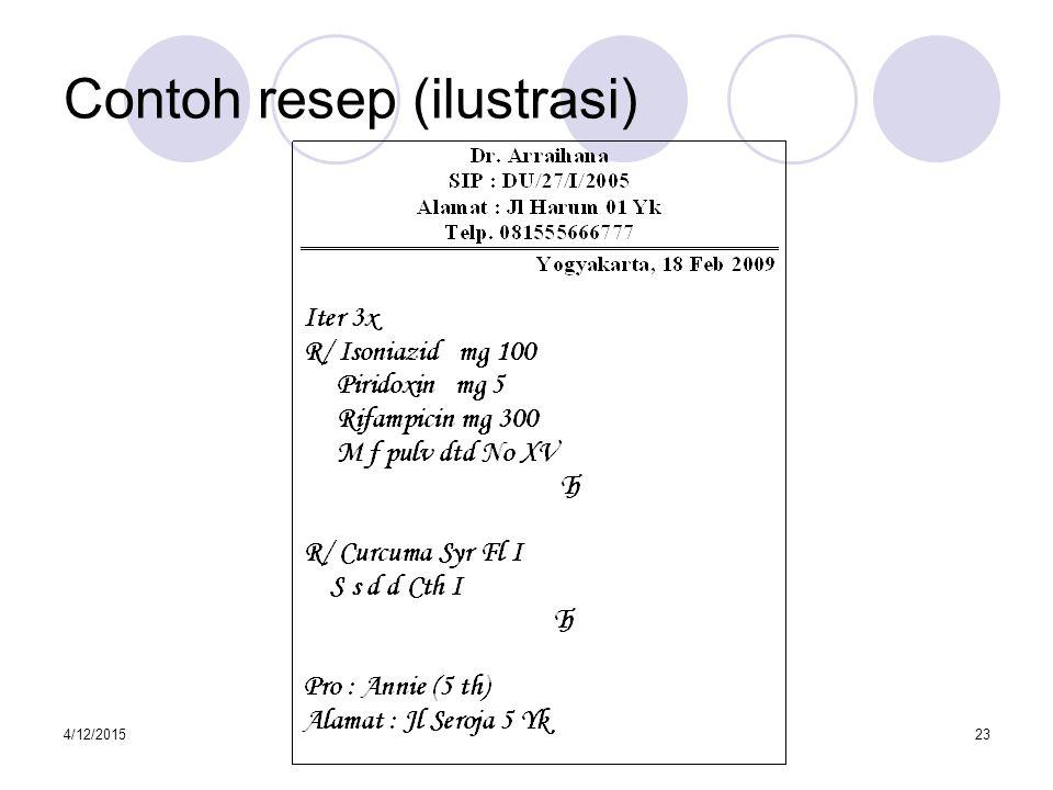 Contoh resep (ilustrasi)