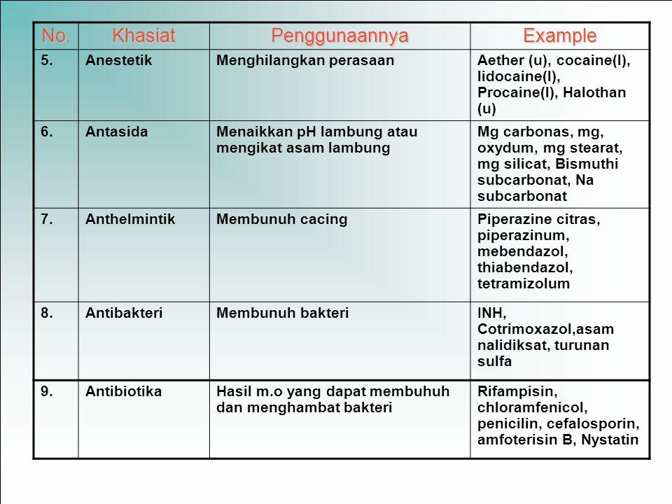 No. Khasiat Penggunaannya Example 5. Anestetik Menghilangkan perasaan