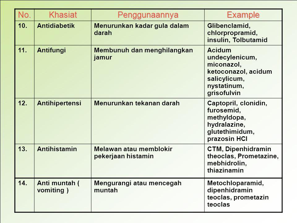 No. Khasiat Penggunaannya Example 10. Antidiabetik