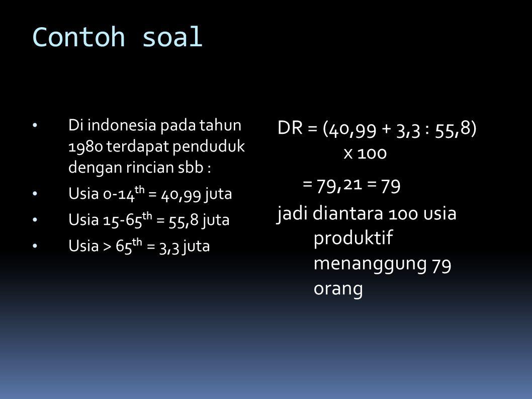 Contoh soal Di indonesia pada tahun 1980 terdapat penduduk dengan rincian sbb : Usia 0-14th = 40,99 juta.