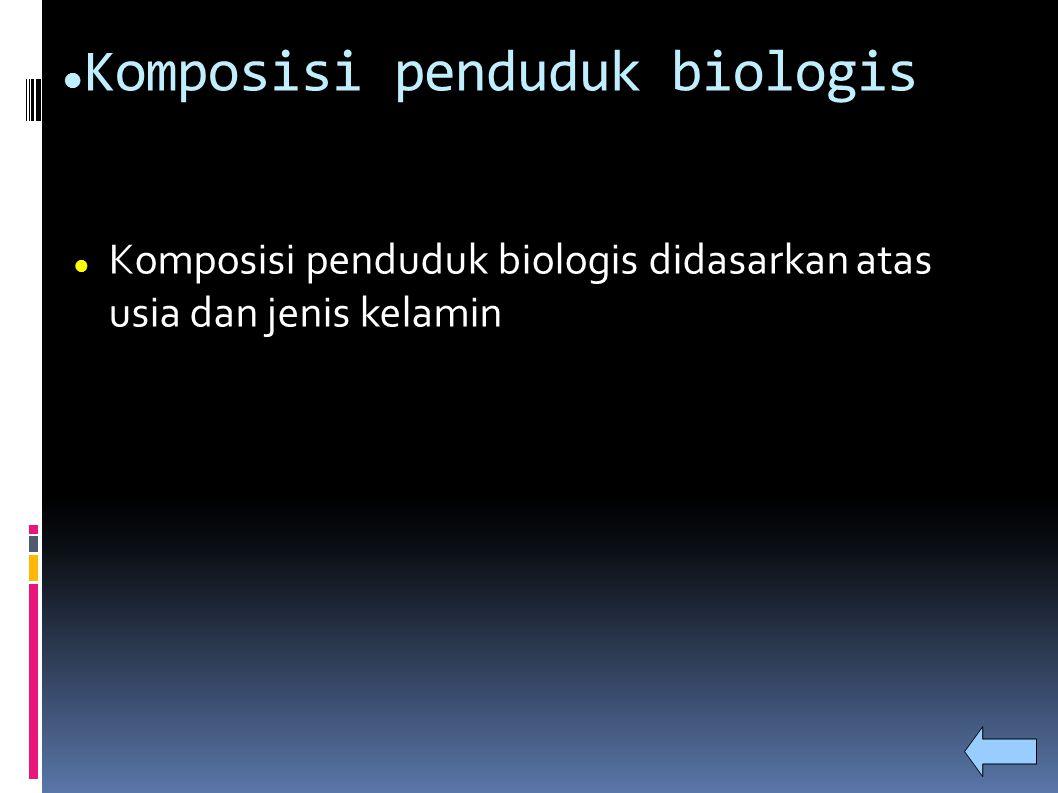 Komposisi penduduk biologis