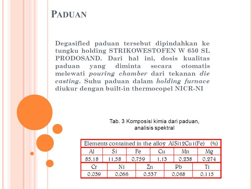 Tab. 3 Komposisi kimia dari paduan, analisis spektral
