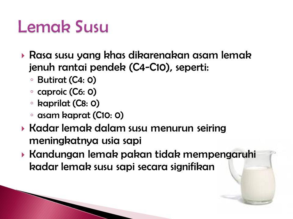 Lemak Susu Rasa susu yang khas dikarenakan asam lemak jenuh rantai pendek (C4-C10), seperti: Butirat (C4: 0)