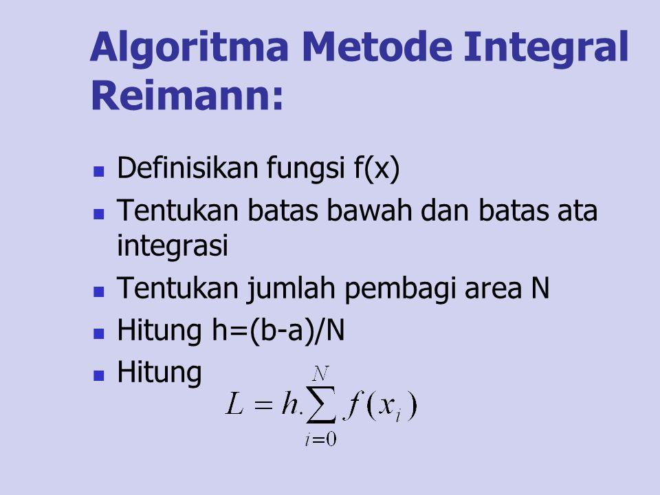 Algoritma Metode Integral Reimann: