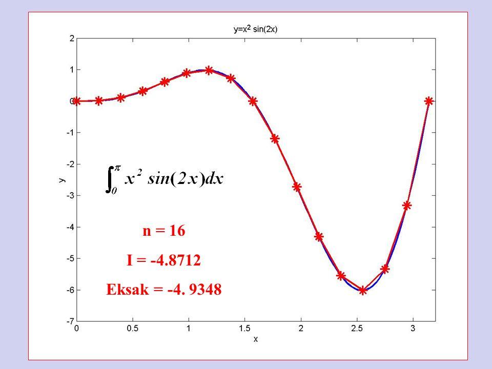 n = 16 I = -4.8712 Eksak = -4. 9348
