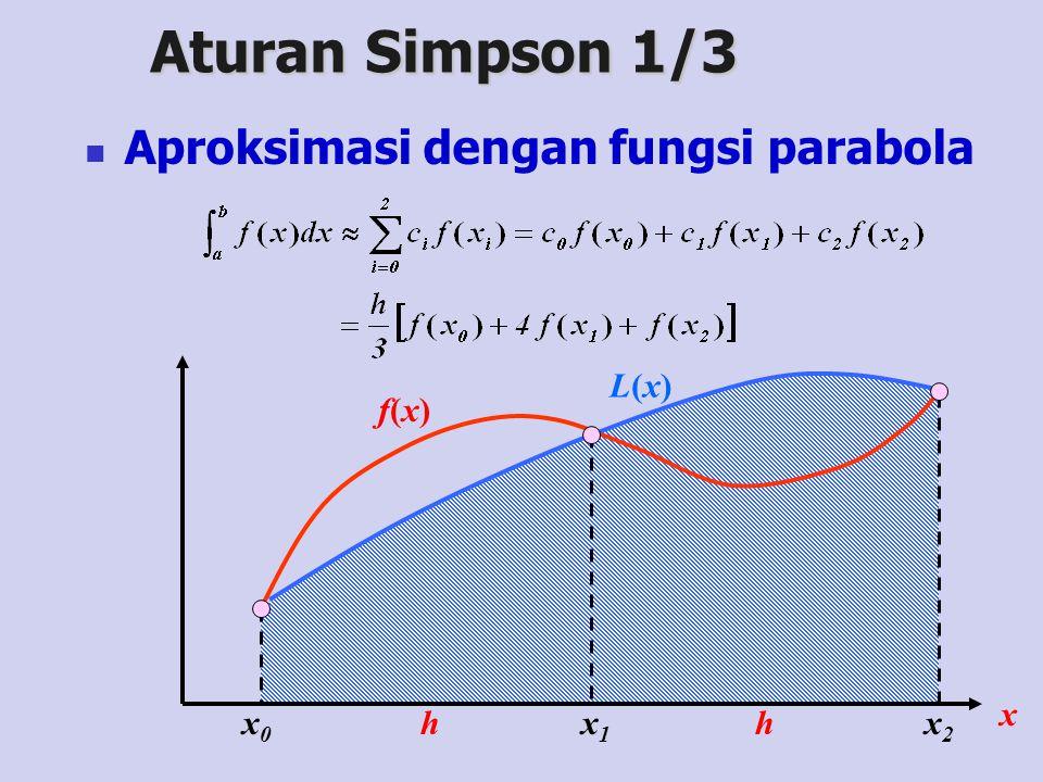 Aturan Simpson 1/3 Aproksimasi dengan fungsi parabola L(x) f(x) x x0 h