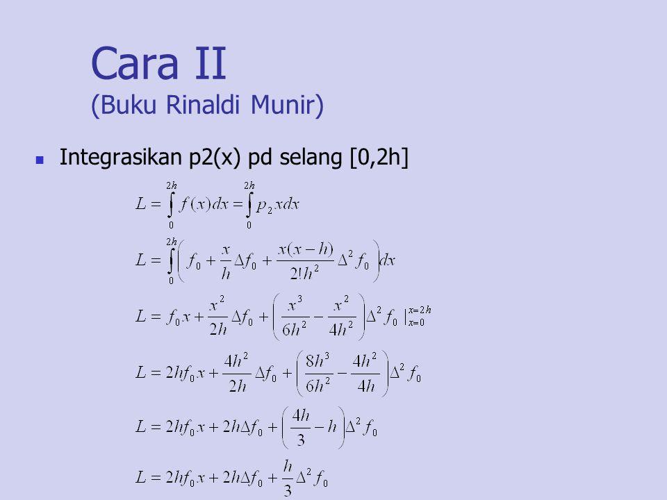 Cara II (Buku Rinaldi Munir)