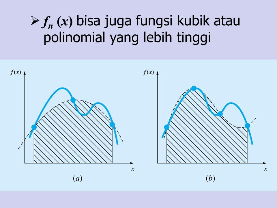 fn (x) bisa juga fungsi kubik atau polinomial yang lebih tinggi