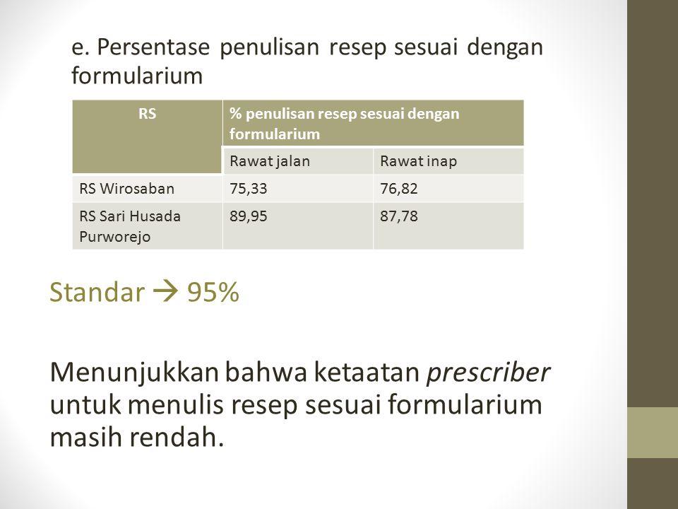 e. Persentase penulisan resep sesuai dengan formularium