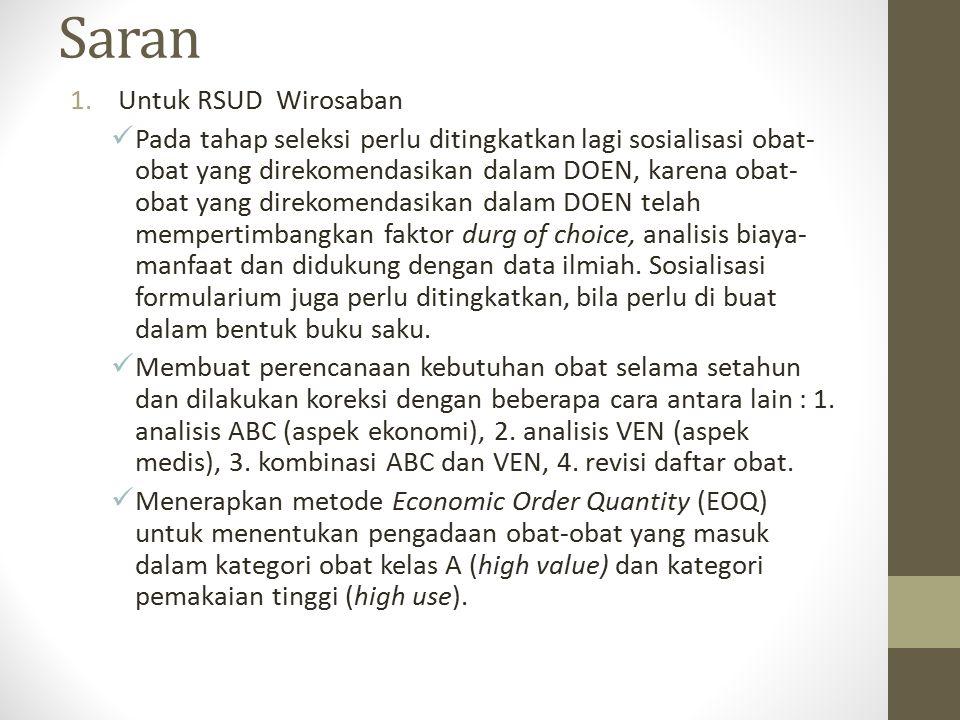 Saran Untuk RSUD Wirosaban