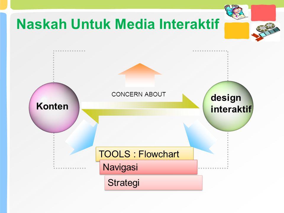 Naskah Untuk Media Interaktif