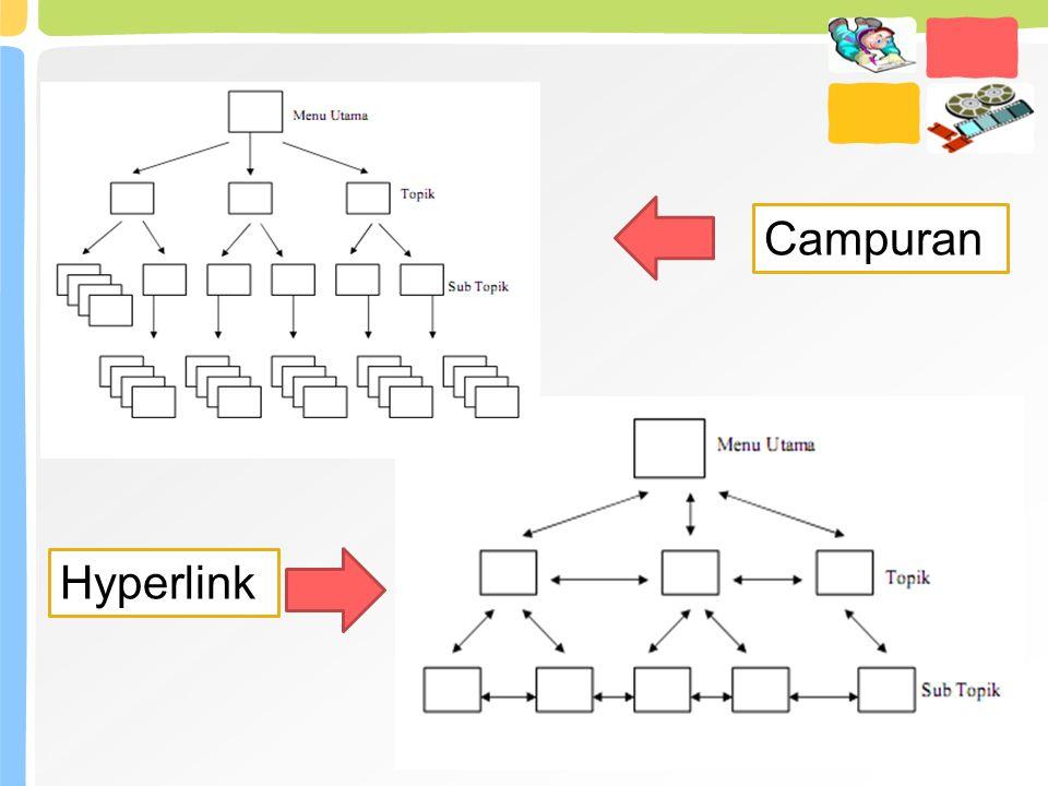 Campuran Hyperlink
