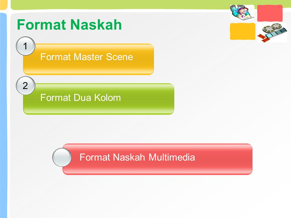 Format Naskah 1 Format Master Scene 2 Format Dua Kolom
