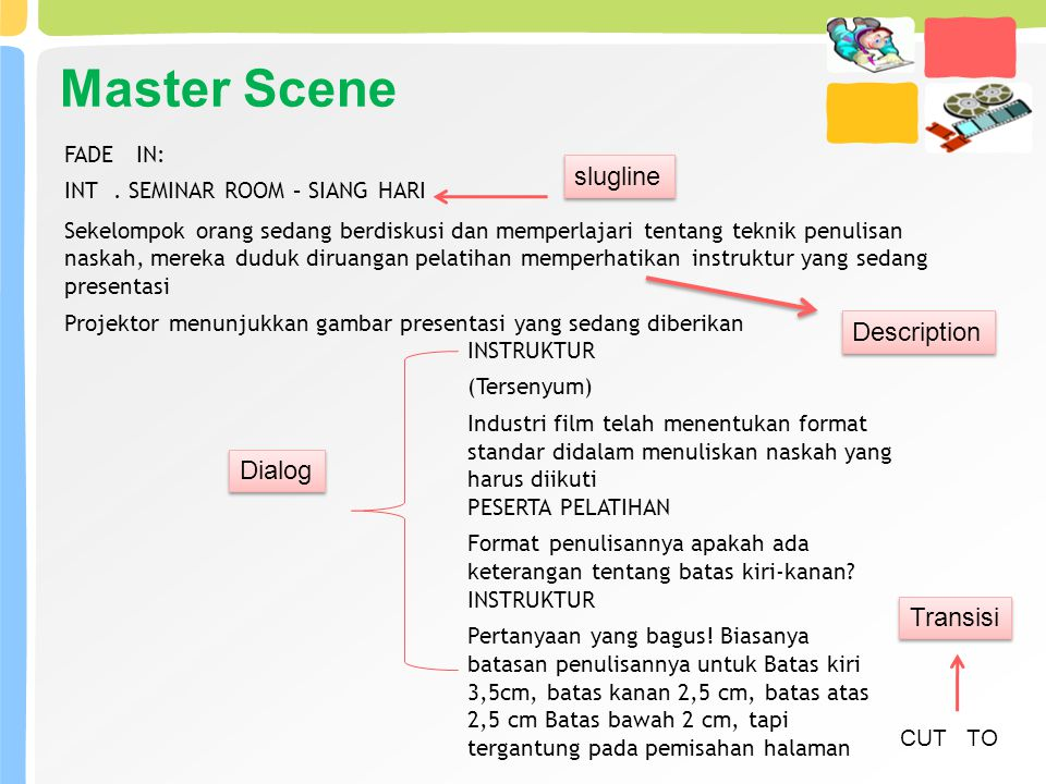 Master Scene slugline Description Dialog Transisi FADE IN: