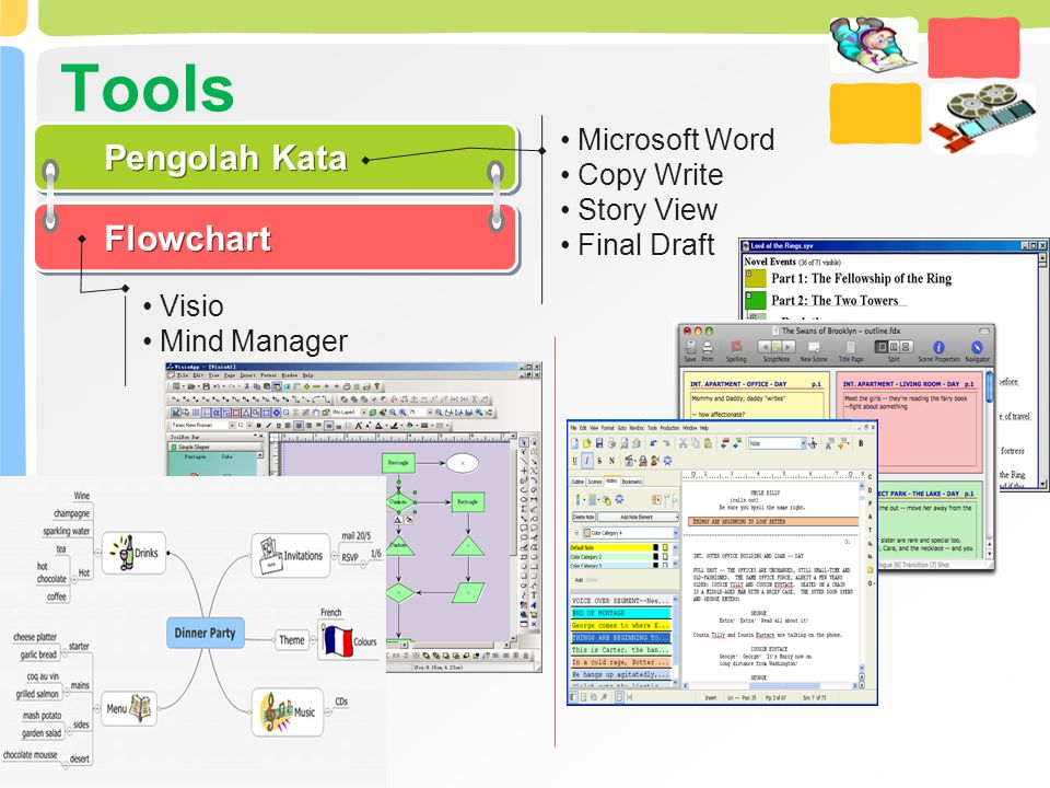 Tools Pengolah Kata Flowchart Microsoft Word Copy Write Story View