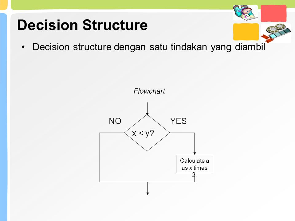 Decision Structure Decision structure dengan satu tindakan yang diambil. Flowchart. YES. NO. x < y