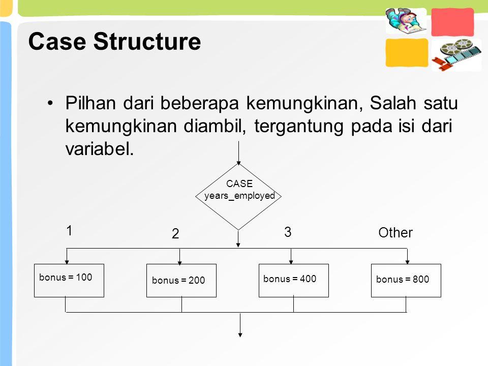 Case Structure Pilhan dari beberapa kemungkinan, Salah satu kemungkinan diambil, tergantung pada isi dari variabel.