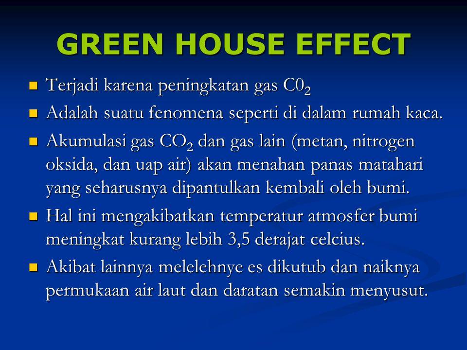 GREEN HOUSE EFFECT Terjadi karena peningkatan gas C02