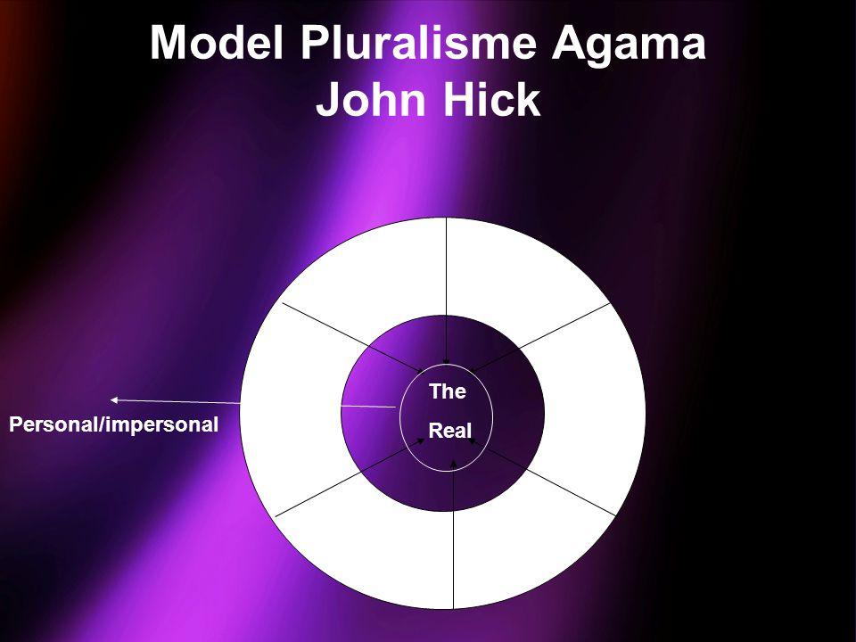 Model Pluralisme Agama John Hick
