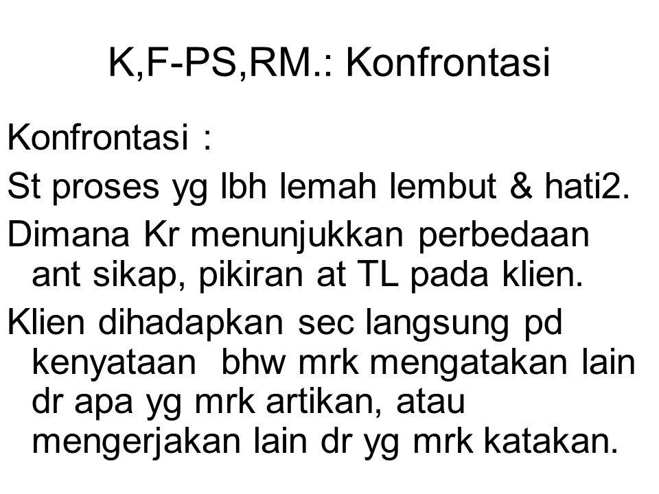 K,F-PS,RM.: Konfrontasi Konfrontasi :