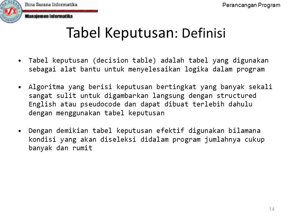 Tabel Keputusan: Definisi