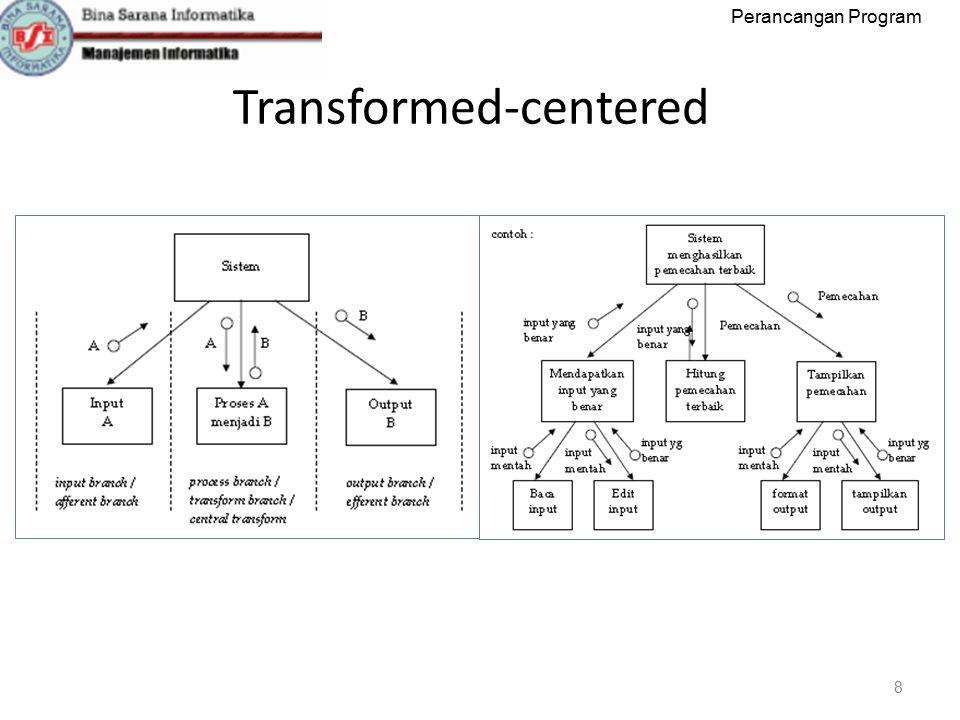 Transformed‐centered