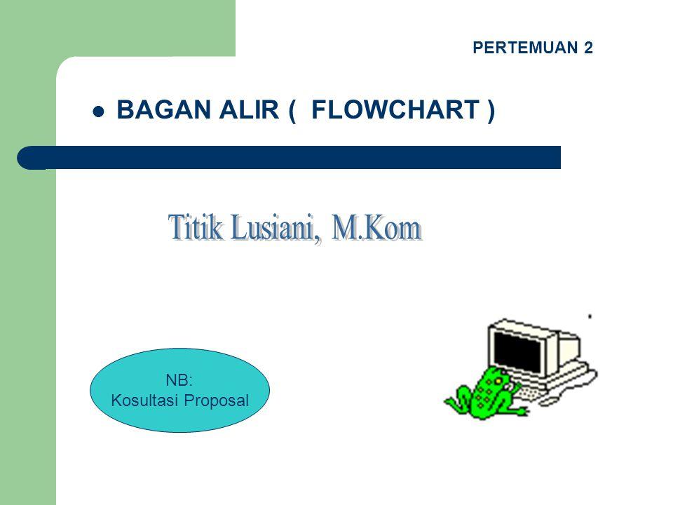 BAGAN ALIR ( FLOWCHART )
