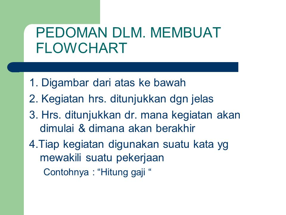 PEDOMAN DLM. MEMBUAT FLOWCHART