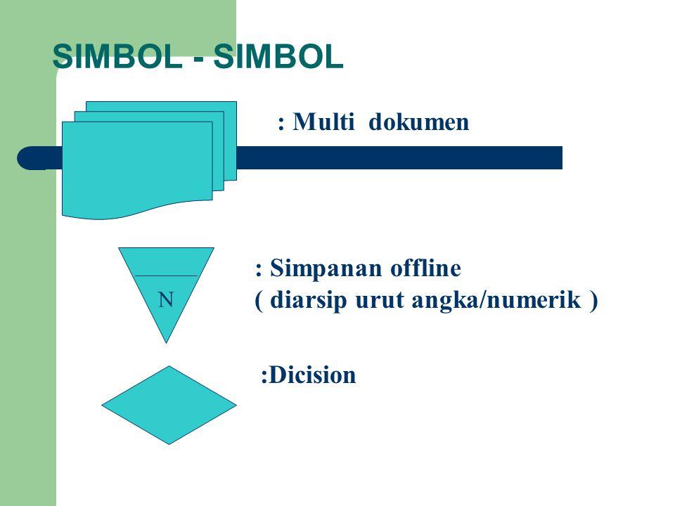 SIMBOL - SIMBOL : Multi dokumen : Simpanan offline