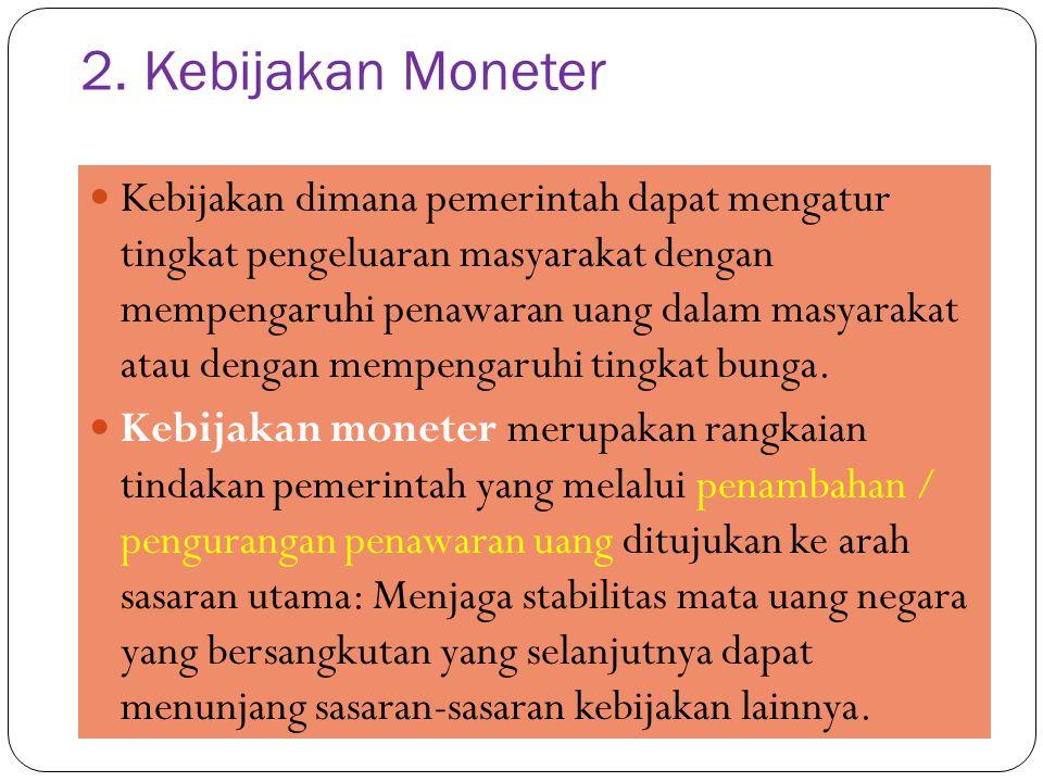 2. Kebijakan Moneter