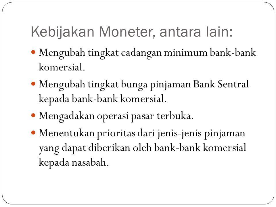 Kebijakan Moneter, antara lain:
