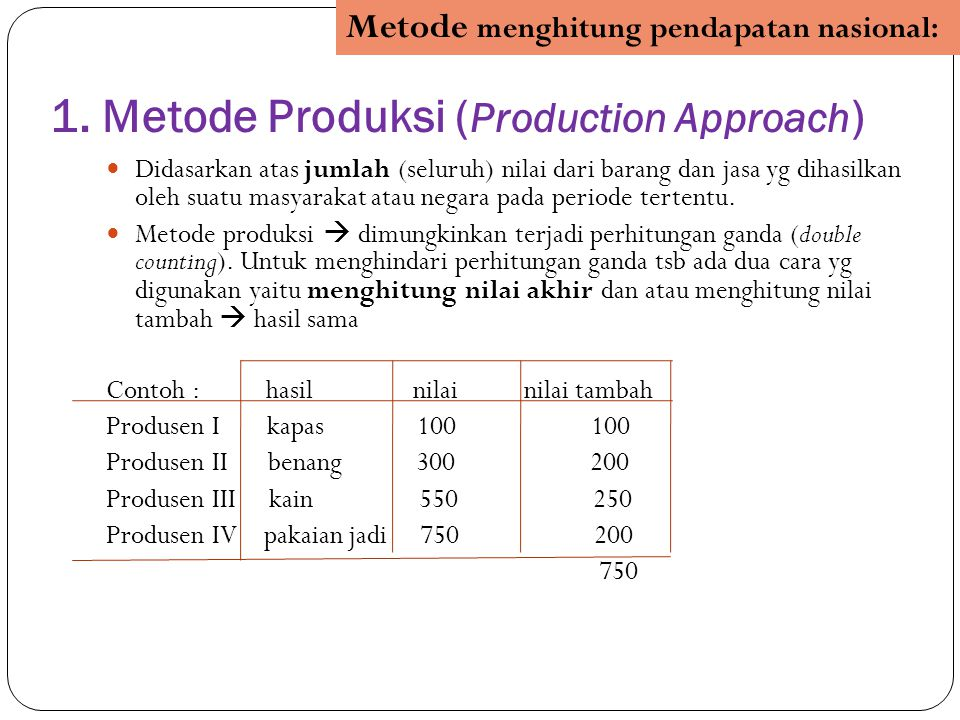 1. Metode Produksi (Production Approach)