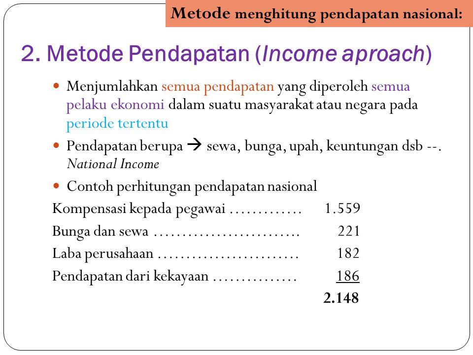 2. Metode Pendapatan (Income aproach)