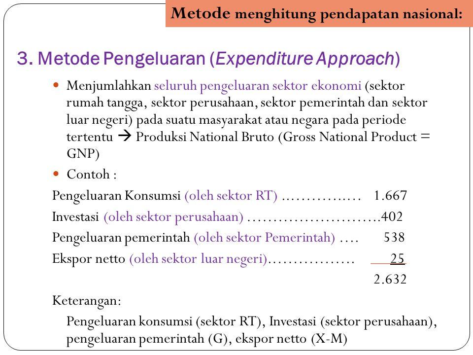 3. Metode Pengeluaran (Expenditure Approach)