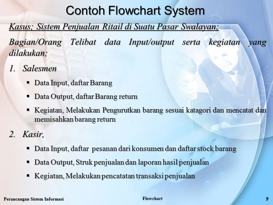 Contoh Flowchart System