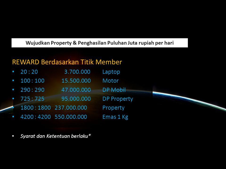 Wujudkan Property & Penghasilan Puluhan Juta rupiah per hari
