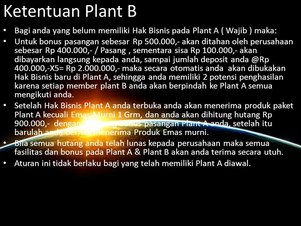 Ketentuan Plant B Bagi anda yang belum memiliki Hak Bisnis pada Plant A ( Wajib ) maka: