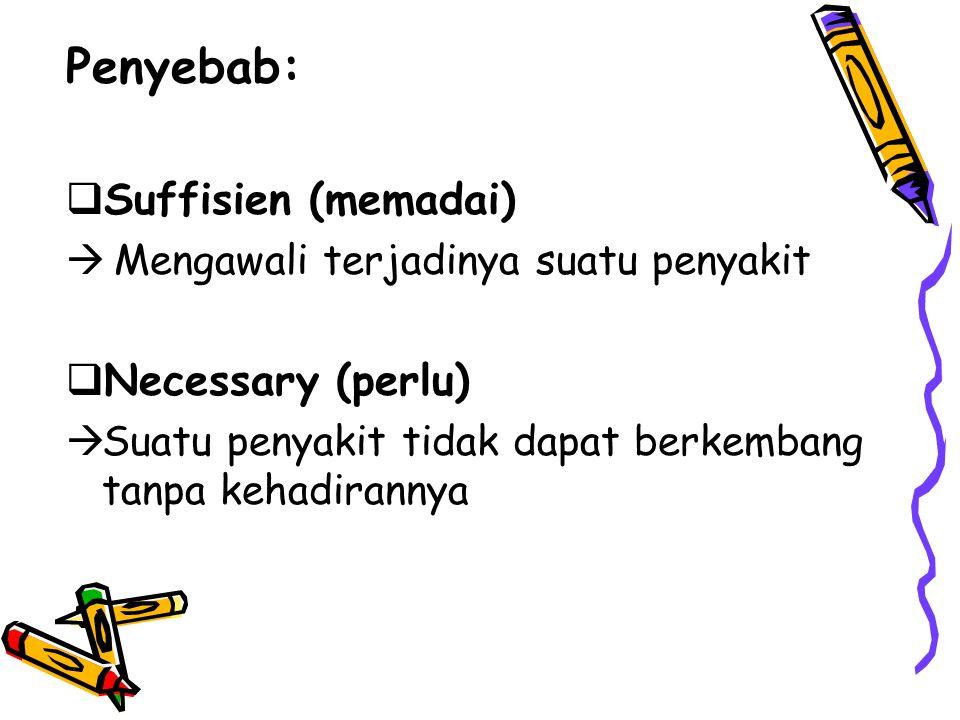 Penyebab: Suffisien (memadai) Necessary (perlu)